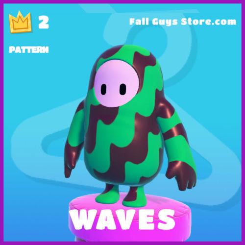 Waves-Pattern